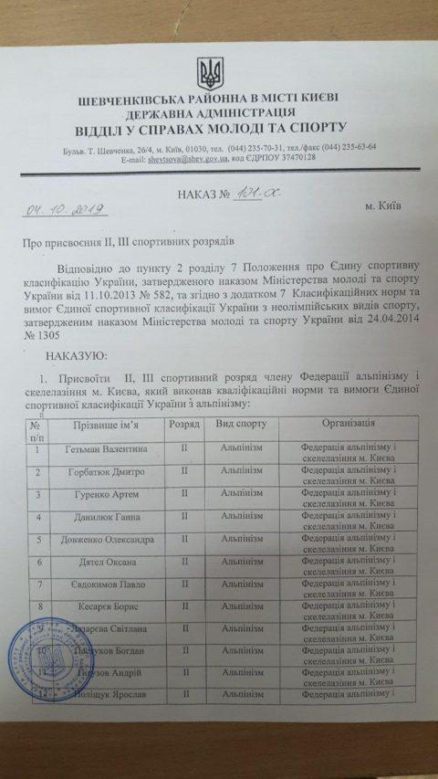 ФАіС м Києва вітає своїх спортсменів з новими розрядами!